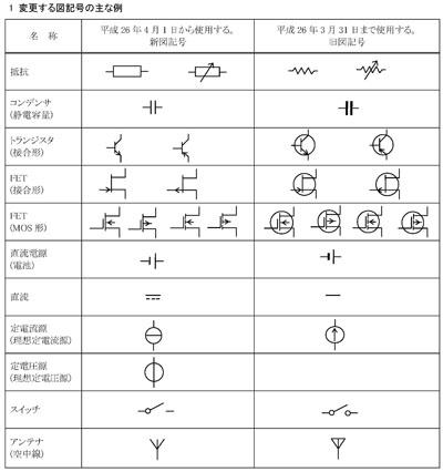 電気2(回路) - 中学理科の学習